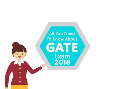 gate exam 2018